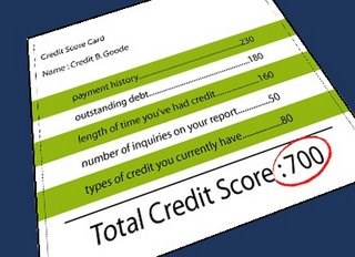 Perfect A+ Credit
